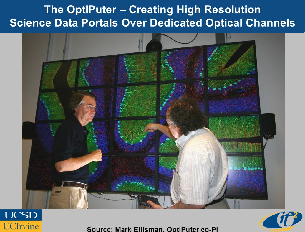 The OptIPuter – Creating High Resolution Science Data Portals Over Dedicated Optical Channels Source: Mark Ellisman, OptIPuter co-PI