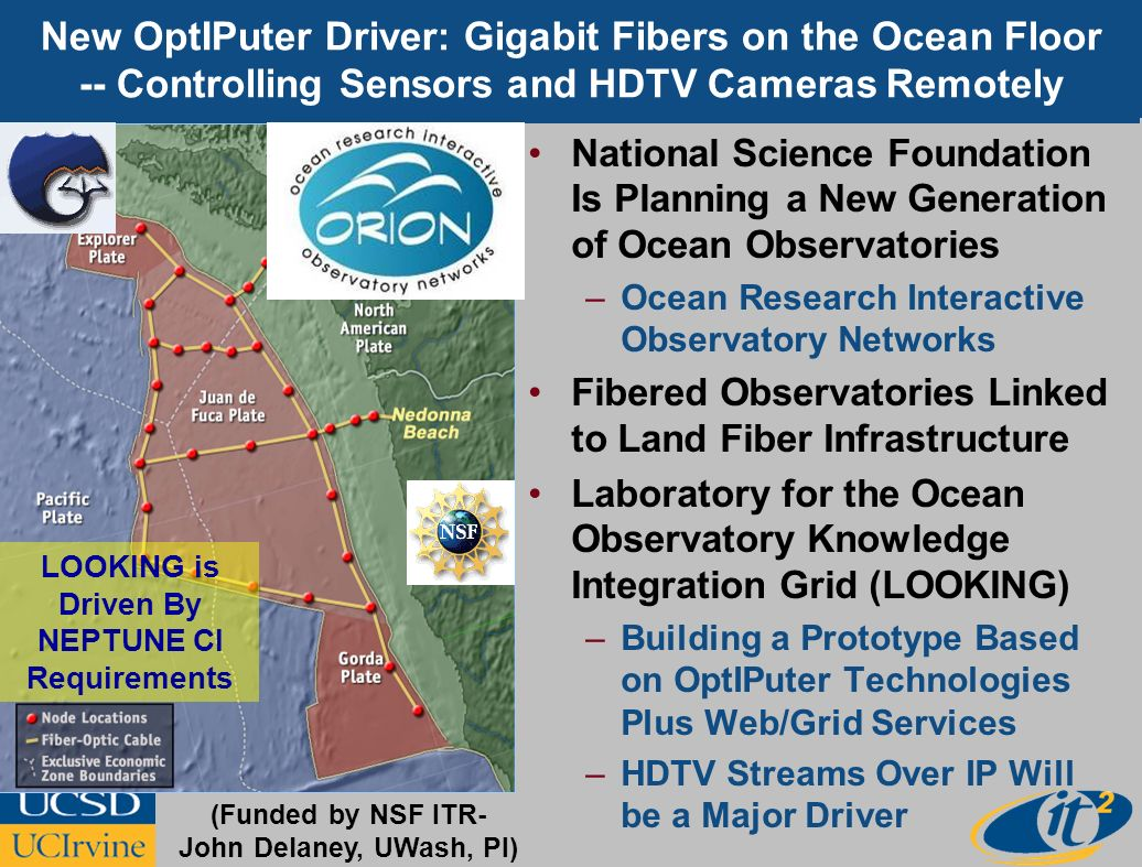 New OptIPuter Driver: Gigabit Fibers on the Ocean Floor -- Controlling Sensors and HDTV Cameras Remotely National Science Foundation Is Planning a New