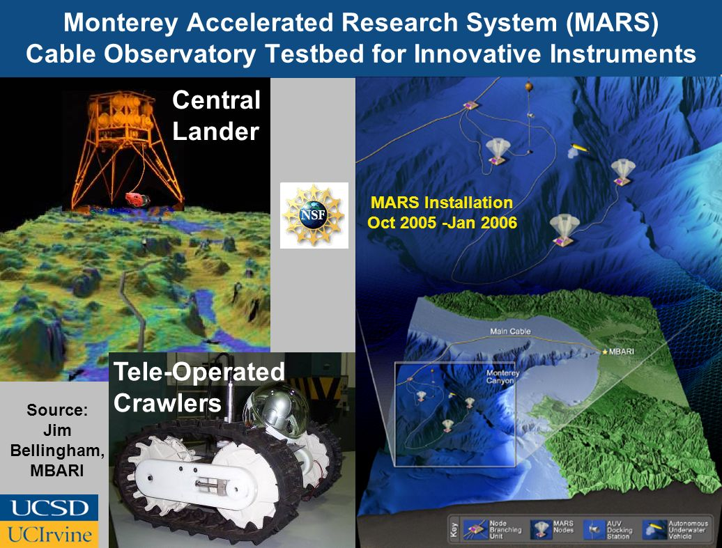 Monterey Accelerated Research System (MARS) Cable Observatory Testbed for Innovative Instruments Tele-Operated Crawlers Central Lander MARS Installati