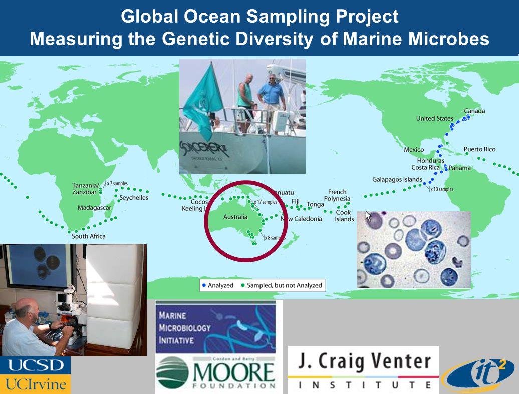 Global Ocean Sampling Project Measuring the Genetic Diversity of Marine Microbes