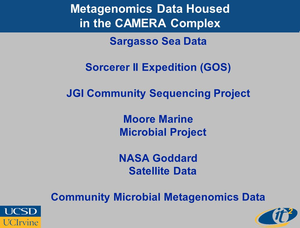 Metagenomics Data Housed in the CAMERA Complex Sargasso Sea Data Sorcerer II Expedition (GOS) JGI Community Sequencing Project Moore Marine Microbial