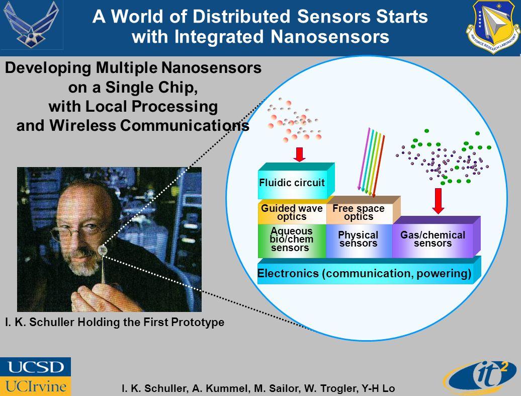 Guided wave optics Aqueous bio/chem sensors Fluidic circuit Free space optics Physical sensors Gas/chemical sensors Electronics (communication, poweri