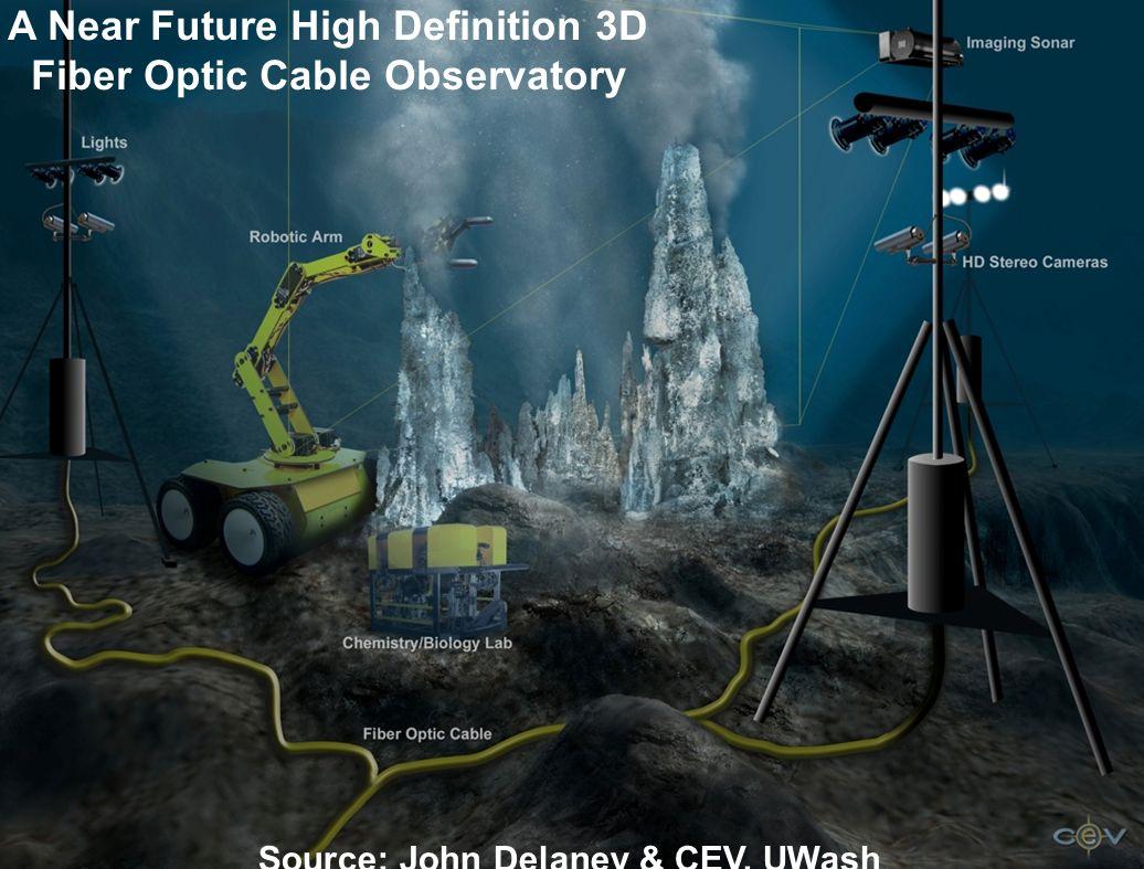 A Near Future High Definition 3D Fiber Optic Cable Observatory Source: John Delaney & CEV, UWash