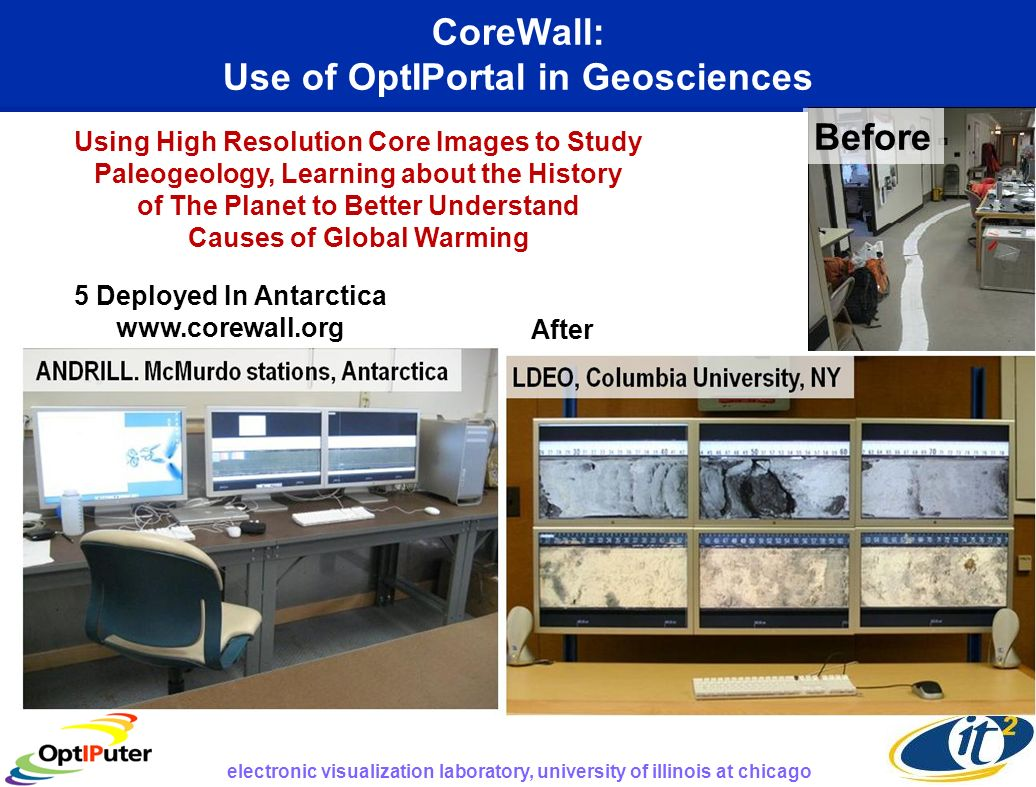 Using High Resolution Core Images to Study Paleogeology, Learning about the History of The Planet to Better Understand Causes of Global Warming Before CoreWall: Use of OptIPortal in Geosciences electronic visualization laboratory, university of illinois at chicago After 5 Deployed In Antarctica www.corewall.org