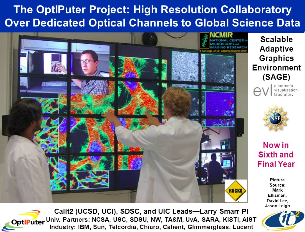 The OptIPuter Project: High Resolution Collaboratory Over Dedicated Optical Channels to Global Science Data Picture Source: Mark Ellisman, David Lee, Jason Leigh Calit2 (UCSD, UCI), SDSC, and UIC LeadsLarry Smarr PI Univ.