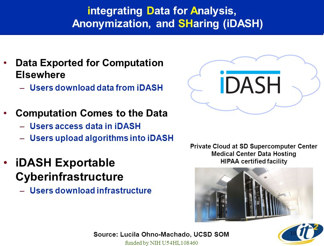 integrating Data for Analysis, Anonymization, and SHaring (iDASH) funded by NIH U54HL108460 10 Data Exported for Computation Elsewhere –Users download data from iDASH Computation Comes to the Data –Users access data in iDASH –Users upload algorithms into iDASH iDASH Exportable Cyberinfrastructure –Users download infrastructure – Private Cloud at SD Supercomputer Center Medical Center Data Hosting HIPAA certified facility Source: Lucila Ohno-Machado, UCSD SOM