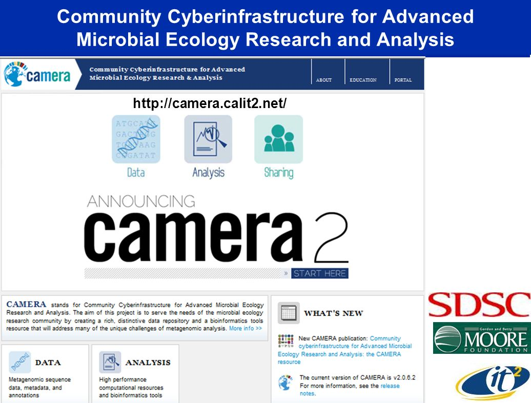 Community Cyberinfrastructure for Advanced Microbial Ecology Research and Analysis http://camera.calit2.net/