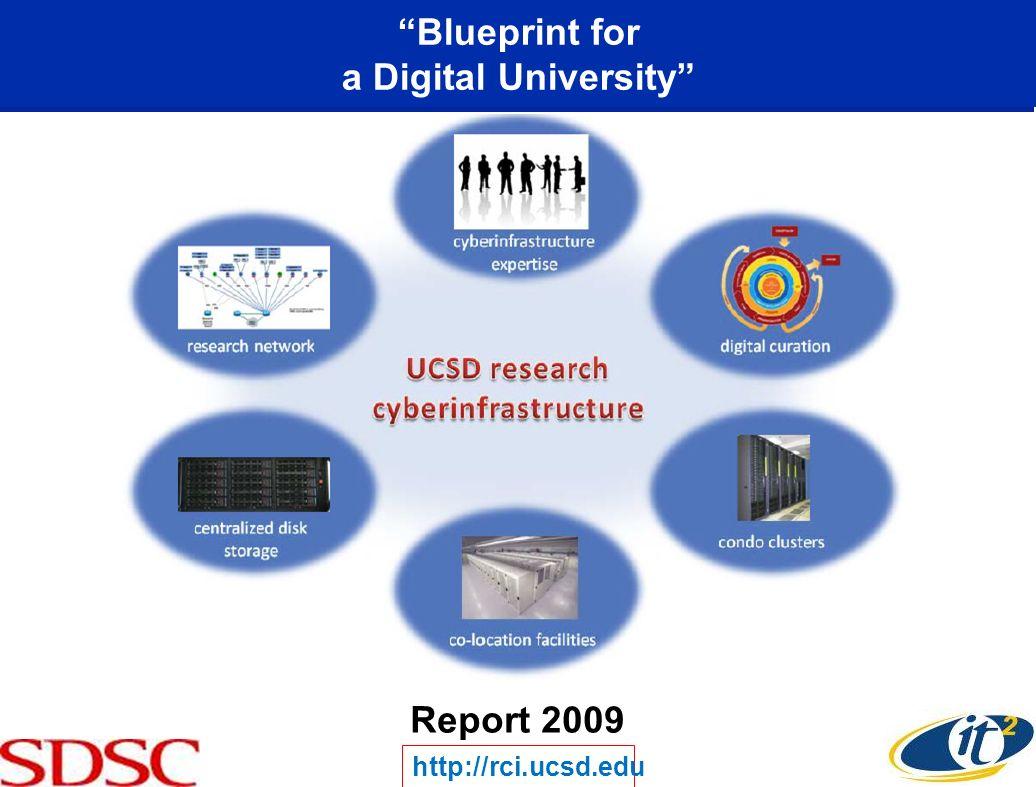 Blueprint for a Digital University http://rci.ucsd.edu Report 2009