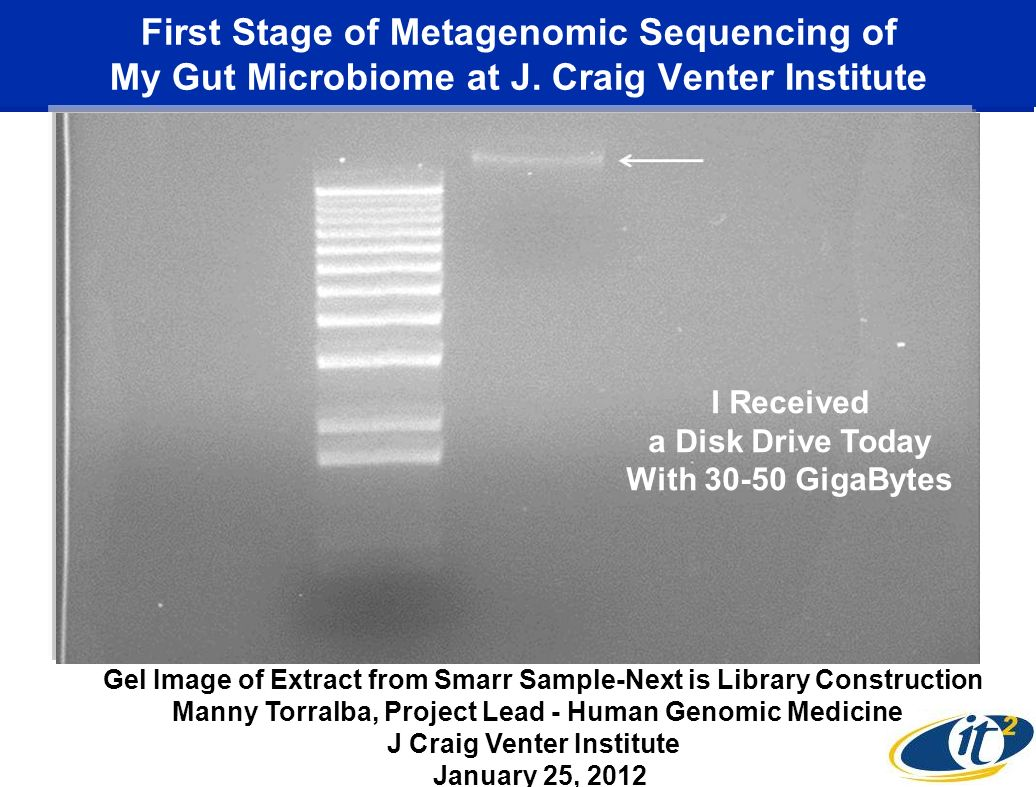 First Stage of Metagenomic Sequencing of My Gut Microbiome at J.