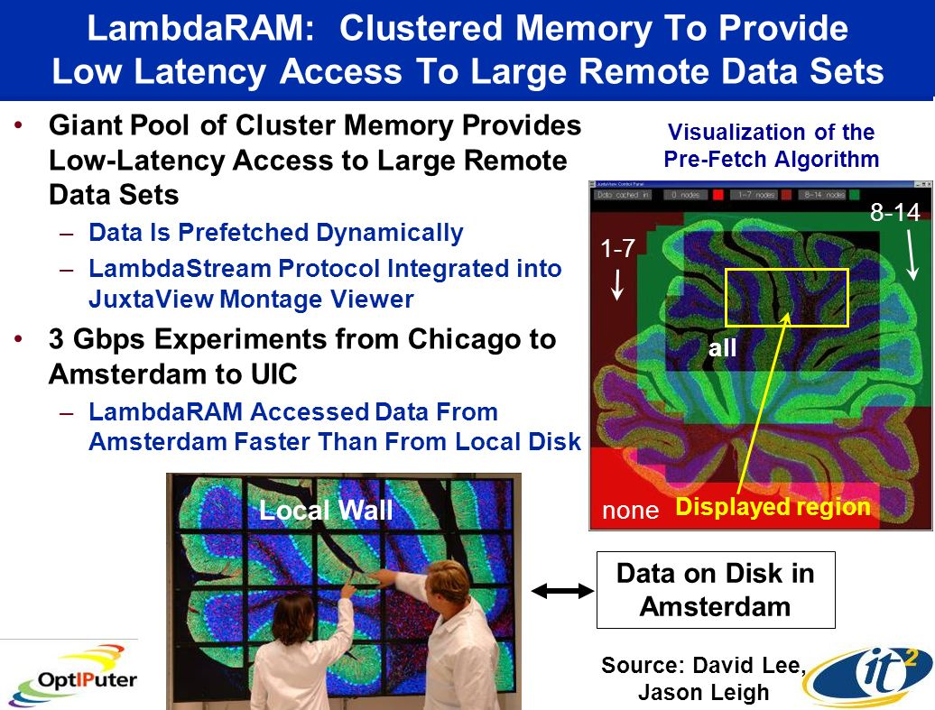 LambdaRAM: Clustered Memory To Provide Low Latency Access To Large Remote Data Sets Giant Pool of Cluster Memory Provides Low-Latency Access to Large Remote Data Sets –Data Is Prefetched Dynamically –LambdaStream Protocol Integrated into JuxtaView Montage Viewer 3 Gbps Experiments from Chicago to Amsterdam to UIC –LambdaRAM Accessed Data From Amsterdam Faster Than From Local Disk all 8-14 none all 8-14 1-7 Displayed region Visualization of the Pre-Fetch Algorithm none Data on Disk in Amsterdam Local Wall Source: David Lee, Jason Leigh