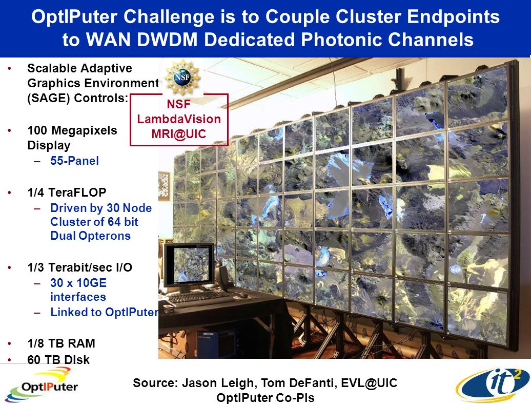 OptIPuter Challenge is to Couple Cluster Endpoints to WAN DWDM Dedicated Photonic Channels Scalable Adaptive Graphics Environment (SAGE) Controls: 100 Megapixels Display –55-Panel 1/4 TeraFLOP –Driven by 30 Node Cluster of 64 bit Dual Opterons 1/3 Terabit/sec I/O –30 x 10GE interfaces –Linked to OptIPuter 1/8 TB RAM 60 TB Disk Source: Jason Leigh, Tom DeFanti, EVL@UIC OptIPuter Co-PIs NSF LambdaVision MRI@UIC