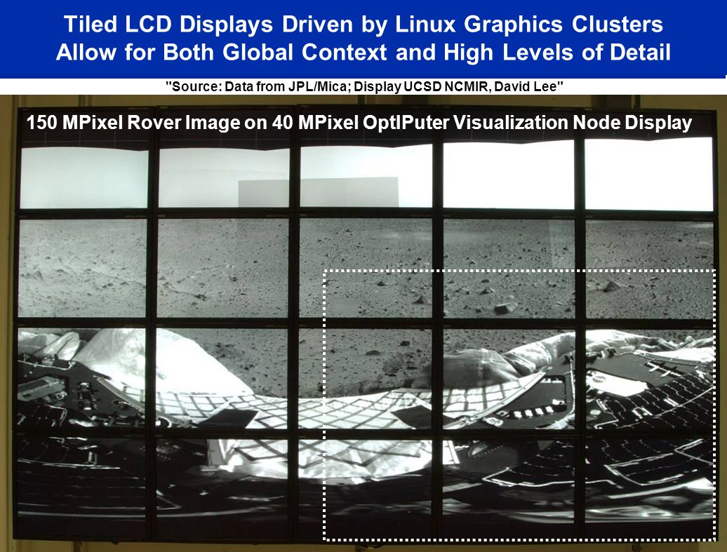 Tiled LCD Displays Driven by Linux Graphics Clusters Allow for Both Global Context and High Levels of Detail Source: Data from JPL/Mica; Display UCSD NCMIR, David Lee 150 MPixel Rover Image on 40 MPixel OptIPuter Visualization Node Display