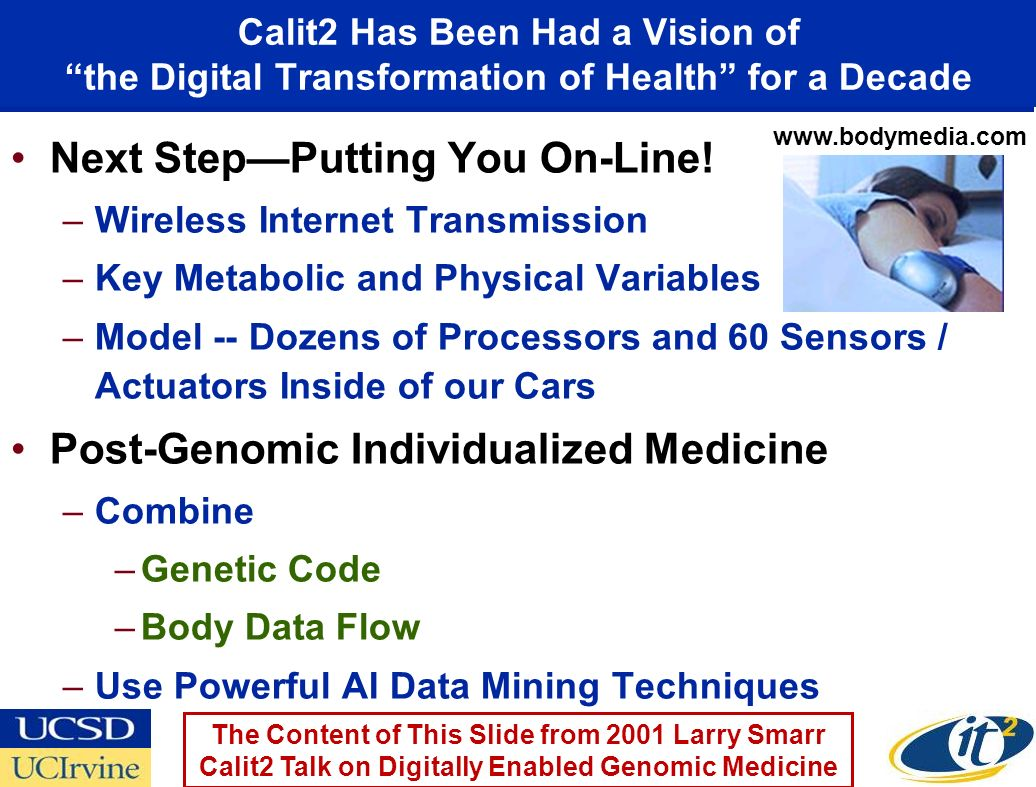 Calit2 Has Been Had a Vision of the Digital Transformation of Health for a Decade Next StepPutting You On-Line! –Wireless Internet Transmission –Key M