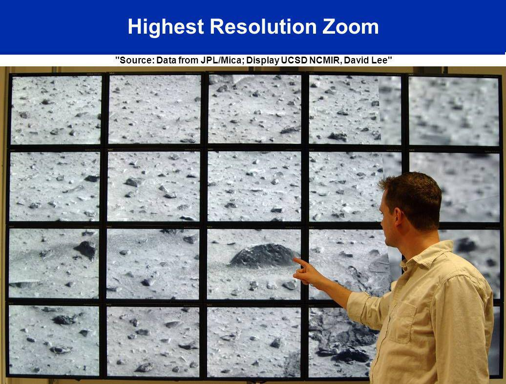 Highest Resolution Zoom Source: Data from JPL/Mica; Display UCSD NCMIR, David Lee