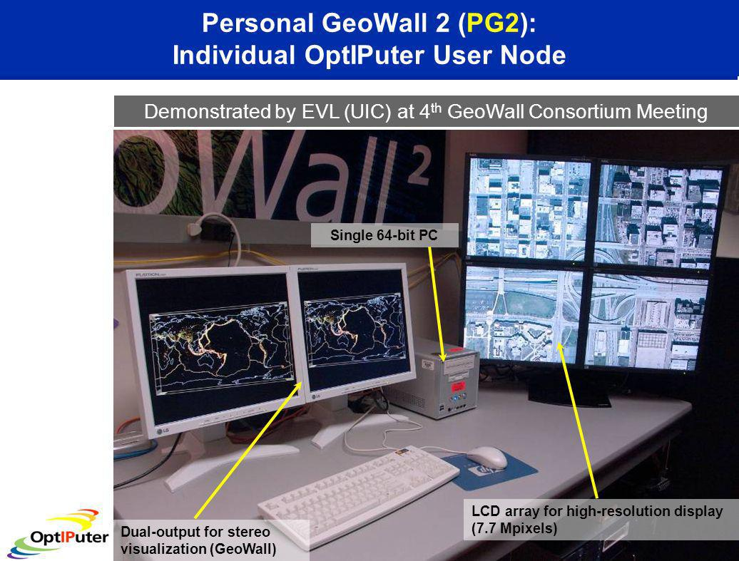 Personal GeoWall 2 (PG2): Individual OptIPuter User Node Dual-output for stereo visualization (GeoWall) LCD array for high-resolution display (7.7 Mpixels) Single 64-bit PC Demonstrated by EVL (UIC) at 4 th GeoWall Consortium Meeting