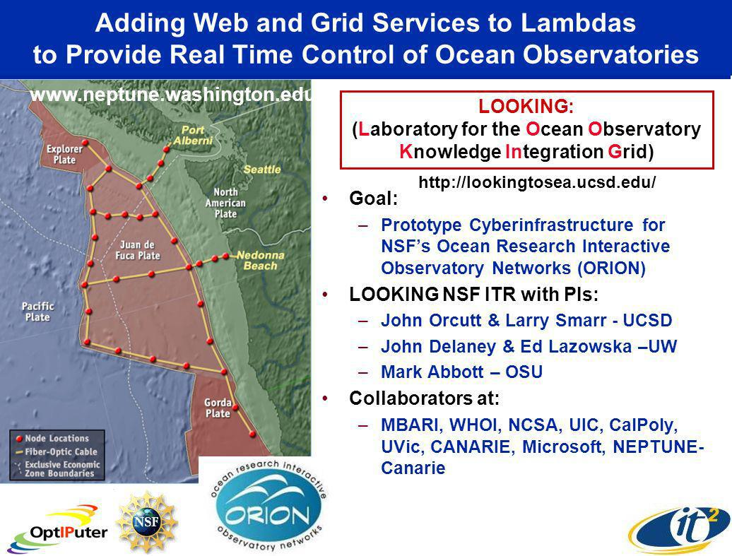 LOOKING: (Laboratory for the Ocean Observatory Knowledge Integration Grid) Adding Web and Grid Services to Lambdas to Provide Real Time Control of Ocean Observatories Goal: –Prototype Cyberinfrastructure for NSFs Ocean Research Interactive Observatory Networks (ORION) LOOKING NSF ITR with PIs: –John Orcutt & Larry Smarr - UCSD –John Delaney & Ed Lazowska –UW –Mark Abbott – OSU Collaborators at: –MBARI, WHOI, NCSA, UIC, CalPoly, UVic, CANARIE, Microsoft, NEPTUNE- Canarie www.neptune.washington.edu http://lookingtosea.ucsd.edu/