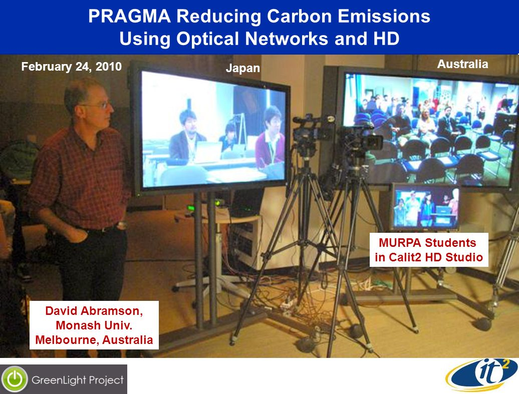 PRAGMA Reducing Carbon Emissions Using Optical Networks and HD Japan Australia MURPA Students in Calit2 HD Studio David Abramson, Monash Univ.