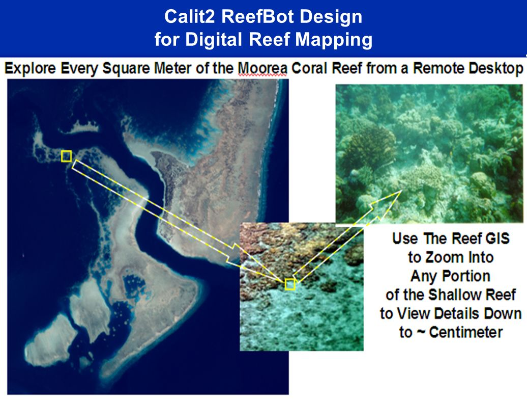 Calit2 ReefBot Design for Digital Reef Mapping Deck covered with solar photovoltaic collector Flotation ball to prevent capsize + RADAR retro- reflector 2.2 KW Diesel Generator set Video camera for forward looking navigation Sealed instrumentation & control module Mast includes: air intake for engine + antenna 360 degree azipod propulsion with weed shedding prop and complete guarding.