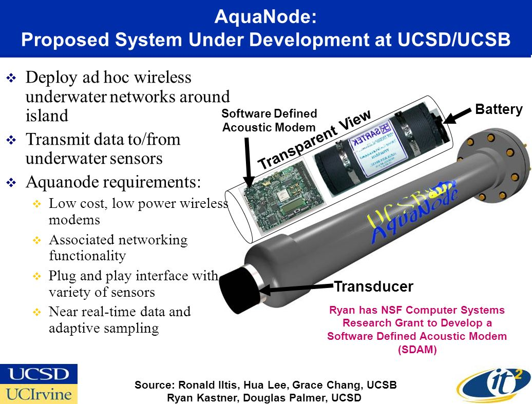 AquaNode: Proposed System Under Development at UCSD/UCSB Transducer Software Defined Acoustic Modem Battery Transparent View Deploy ad hoc wireless underwater networks around island Transmit data to/from underwater sensors Aquanode requirements: Low cost, low power wireless modems Associated networking functionality Plug and play interface with variety of sensors Near real-time data and adaptive sampling Source: Ronald Iltis, Hua Lee, Grace Chang, UCSB Ryan Kastner, Douglas Palmer, UCSD Ryan has NSF Computer Systems Research Grant to Develop a Software Defined Acoustic Modem (SDAM)