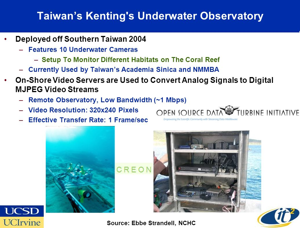 Taiwans Kenting s Underwater Observatory Deployed off Southern Taiwan 2004 –Features 10 Underwater Cameras –Setup To Monitor Different Habitats on The Coral Reef –Currently Used by Taiwans Academia Sinica and NMMBA On-Shore Video Servers are Used to Convert Analog Signals to Digital MJPEG Video Streams –Remote Observatory, Low Bandwidth (~1 Mbps) –Video Resolution: 320x240 Pixels –Effective Transfer Rate: 1 Frame/sec Source: Ebbe Strandell, NCHC