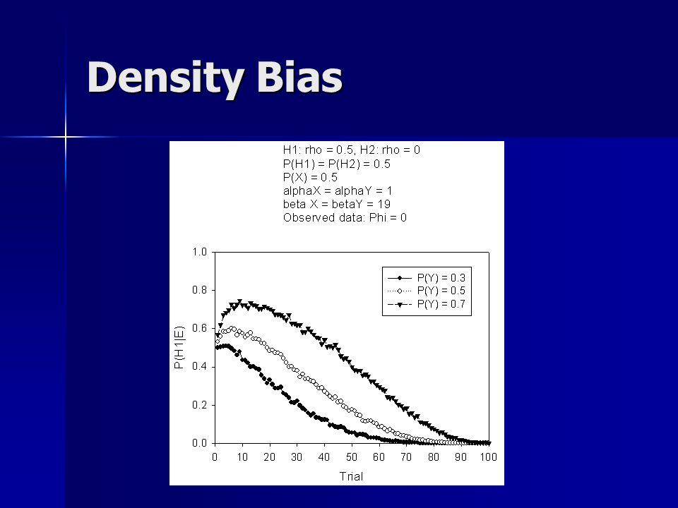 Density Bias