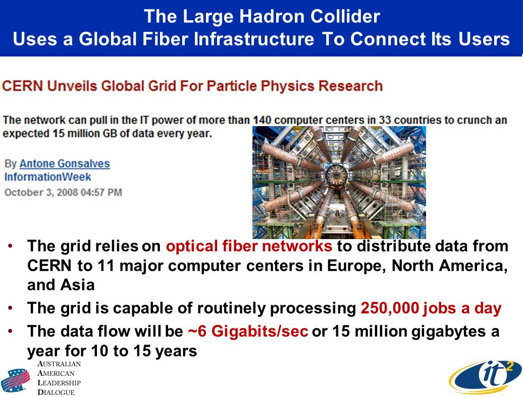The Large Hadron Collider Uses a Global Fiber Infrastructure To Connect Its Users The grid relies on optical fiber networks to distribute data from CE