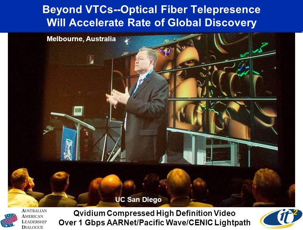 Beyond VTCs--Optical Fiber Telepresence Will Accelerate Rate of Global Discovery January 15, 2008 Melbourne, Australia UC San Diego Qvidium Compressed