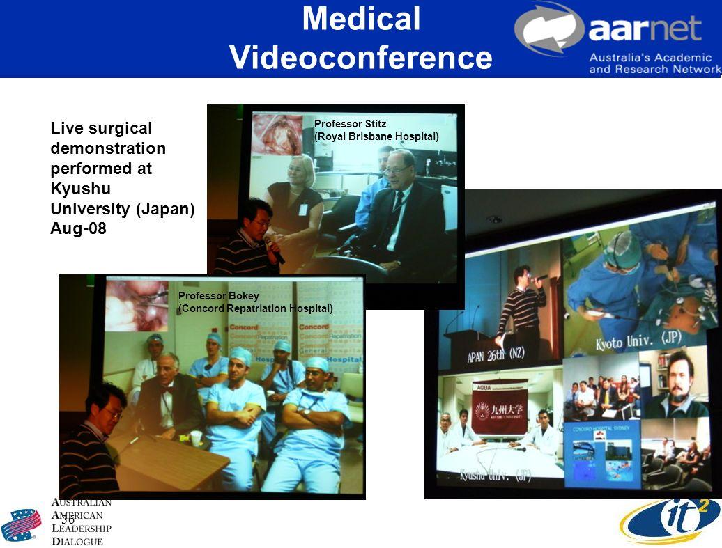 Medical Videoconference 36 Professor Stitz (Royal Brisbane Hospital) Professor Bokey (Concord Repatriation Hospital) Live surgical demonstration perfo