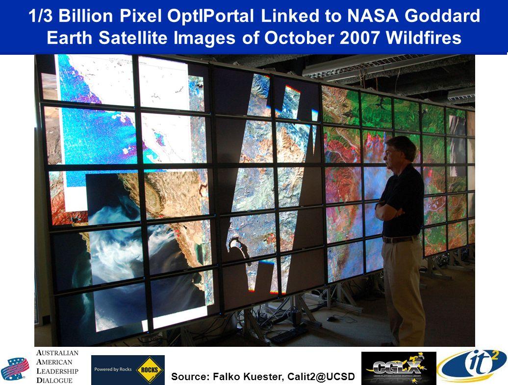 1/3 Billion Pixel OptIPortal Linked to NASA Goddard Earth Satellite Images of October 2007 Wildfires Source: Falko Kuester, Calit2@UCSD
