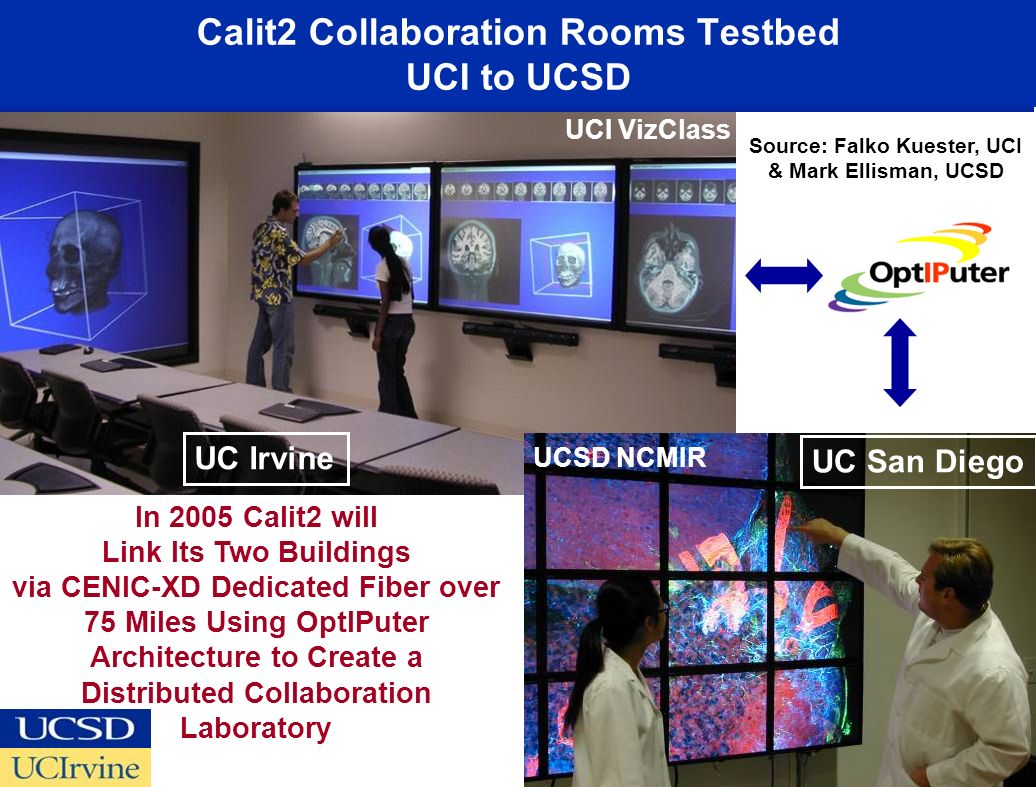 Calit2 Collaboration Rooms Testbed UCI to UCSD In 2005 Calit2 will Link Its Two Buildings via CENIC-XD Dedicated Fiber over 75 Miles Using OptIPuter A