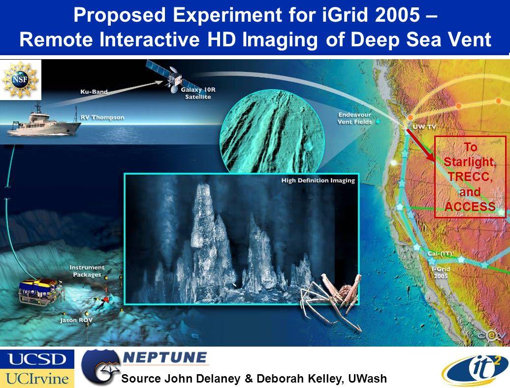 Proposed Experiment for iGrid 2005 – Remote Interactive HD Imaging of Deep Sea Vent Source John Delaney & Deborah Kelley, UWash To Starlight, TRECC, and ACCESS