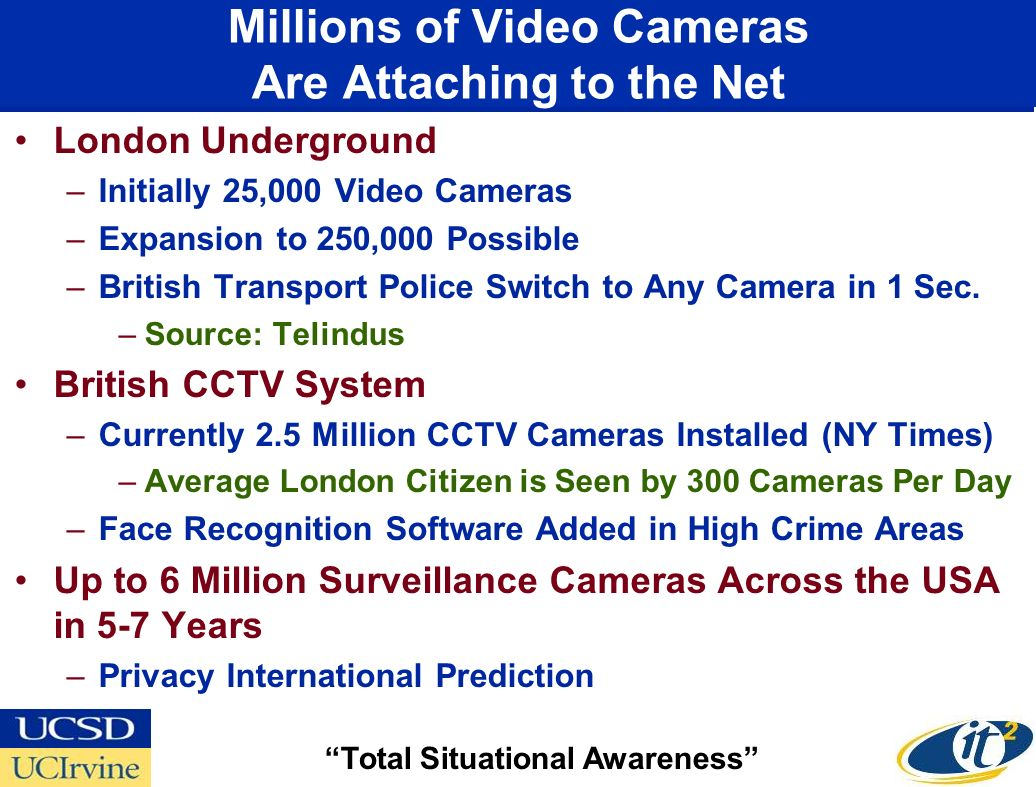 Millions of Video Cameras Are Attaching to the Net London Underground –Initially 25,000 Video Cameras –Expansion to 250,000 Possible –British Transpor