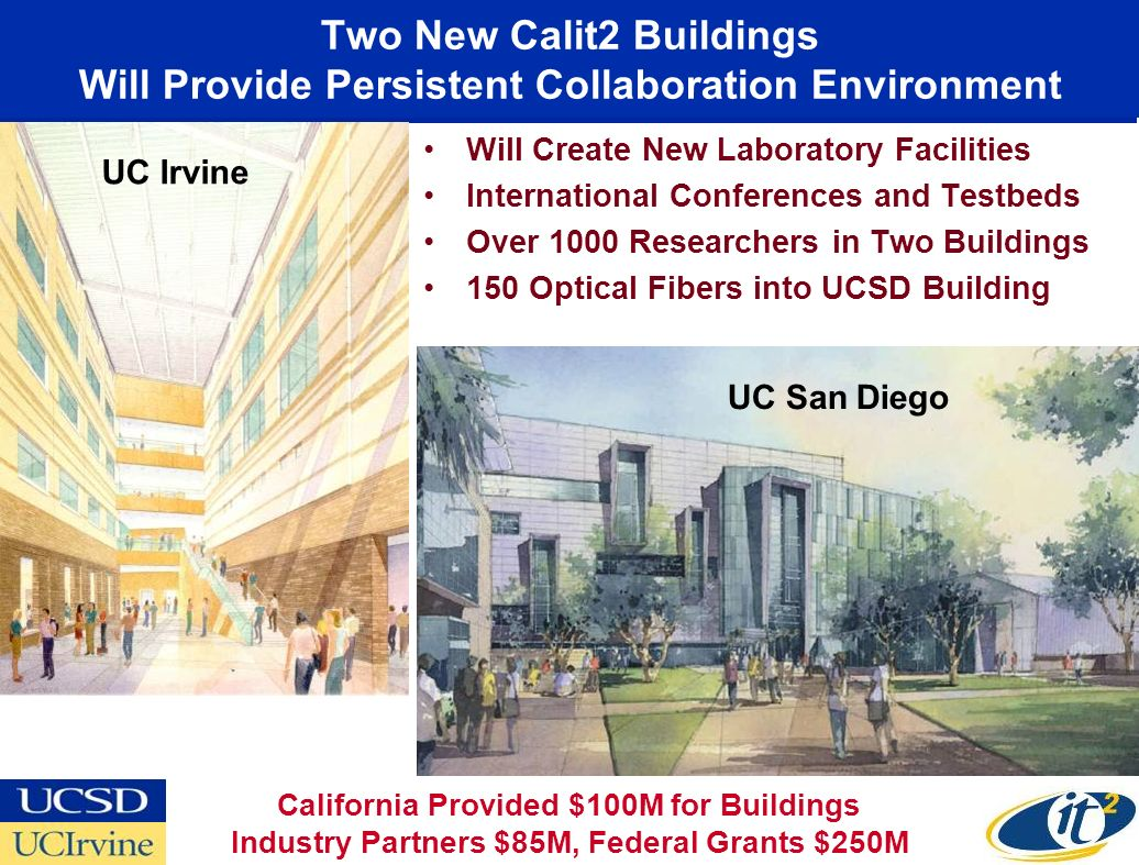 Two New Calit2 Buildings Will Provide Persistent Collaboration Environment Will Create New Laboratory Facilities International Conferences and Testbed