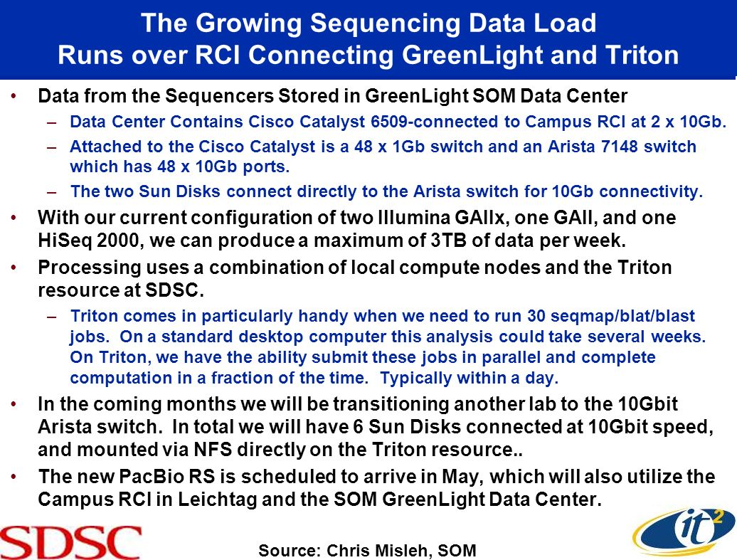 The Growing Sequencing Data Load Runs over RCI Connecting GreenLight and Triton Data from the Sequencers Stored in GreenLight SOM Data Center –Data Center Contains Cisco Catalyst 6509-connected to Campus RCI at 2 x 10Gb.