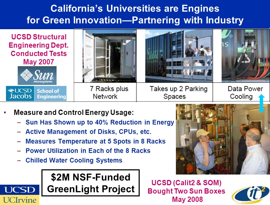 Californias Universities are Engines for Green InnovationPartnering with Industry Measure and Control Energy Usage: –Sun Has Shown up to 40% Reduction in Energy –Active Management of Disks, CPUs, etc.
