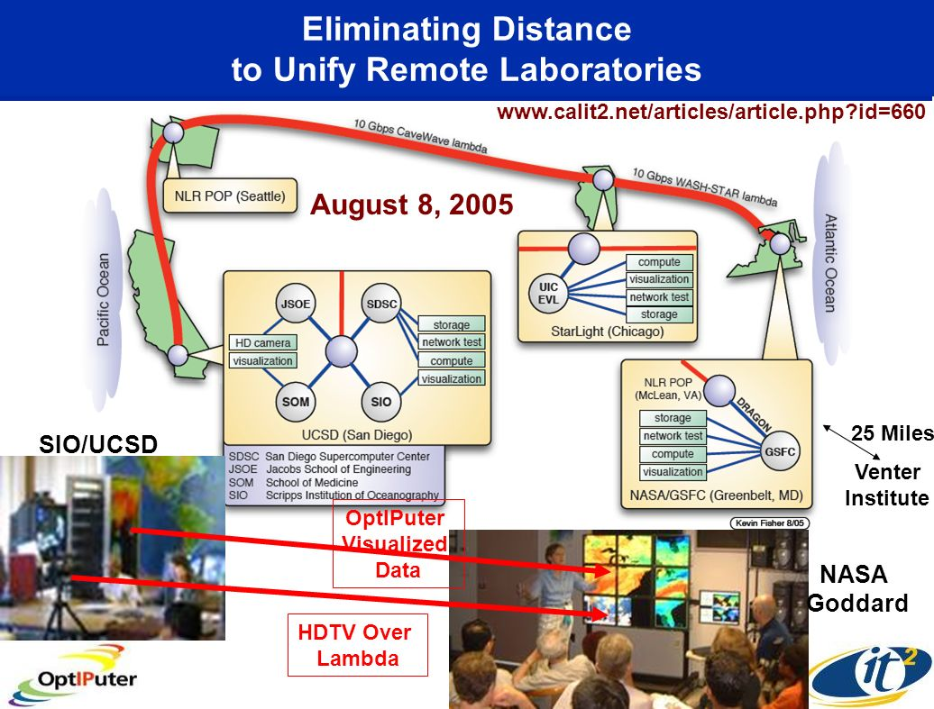 Eliminating Distance to Unify Remote Laboratories HDTV Over Lambda OptIPuter Visualized Data SIO/UCSD NASA Goddard www.calit2.net/articles/article.php
