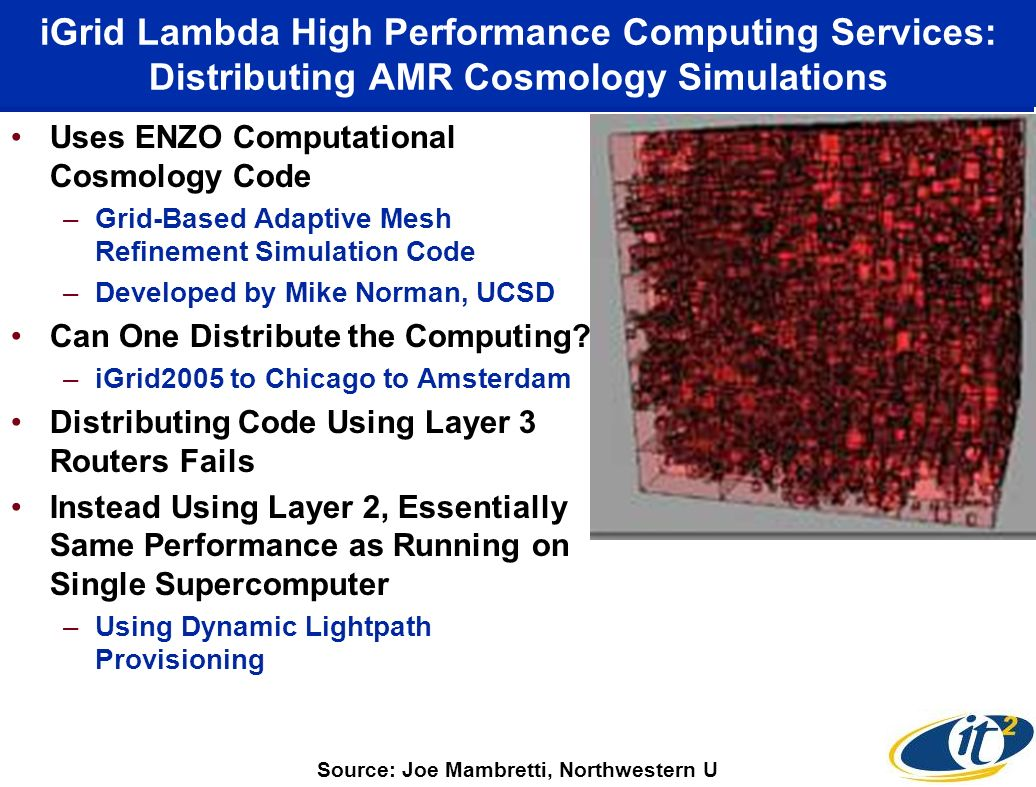 iGrid Lambda High Performance Computing Services: Distributing AMR Cosmology Simulations Uses ENZO Computational Cosmology Code –Grid-Based Adaptive Mesh Refinement Simulation Code –Developed by Mike Norman, UCSD Can One Distribute the Computing.