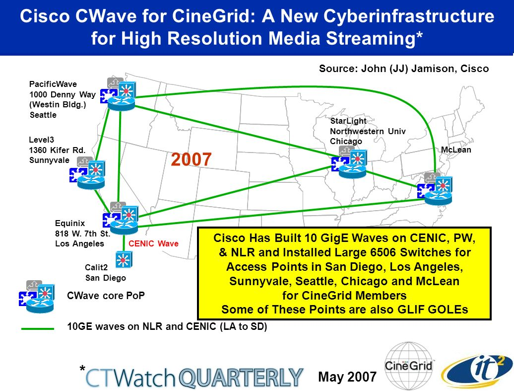 CWave core PoP 10GE waves on NLR and CENIC (LA to SD) Equinix 818 W.