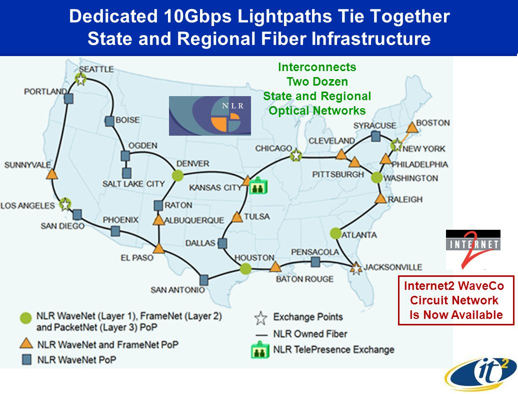 Dedicated 10Gbps Lightpaths Tie Together State and Regional Fiber Infrastructure Interconnects Two Dozen State and Regional Optical Networks Internet2 WaveCo Circuit Network Is Now Available