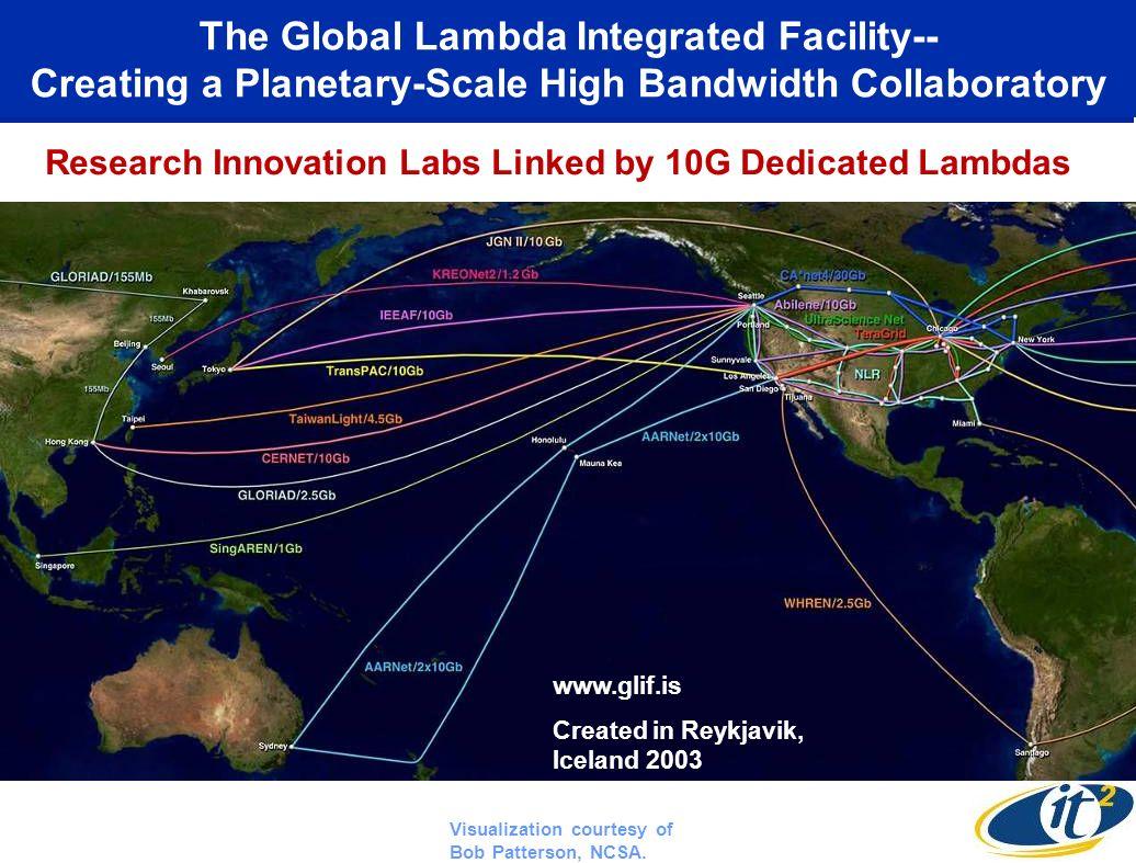 Visualization courtesy of Bob Patterson, NCSA.