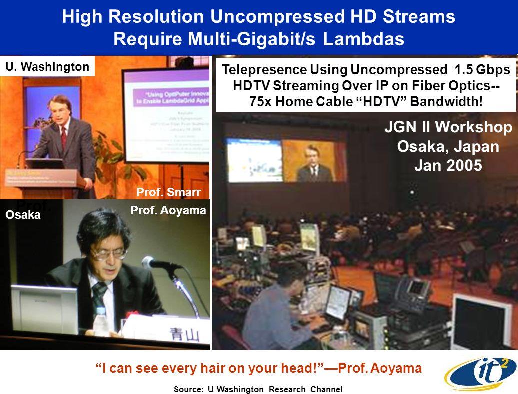 High Resolution Uncompressed HD Streams Require Multi-Gigabit/s Lambdas U. Washington JGN II Workshop Osaka, Japan Jan 2005 Prof. Osaka Prof. Aoyama P