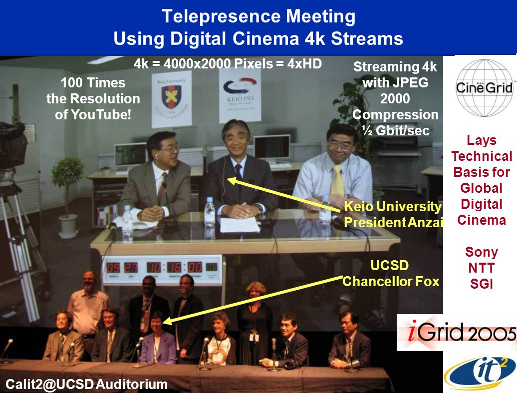 Telepresence Meeting Using Digital Cinema 4k Streams Keio University President Anzai UCSD Chancellor Fox Lays Technical Basis for Global Digital Cinema Sony NTT SGI Streaming 4k with JPEG 2000 Compression ½ Gbit/sec 100 Times the Resolution of YouTube.