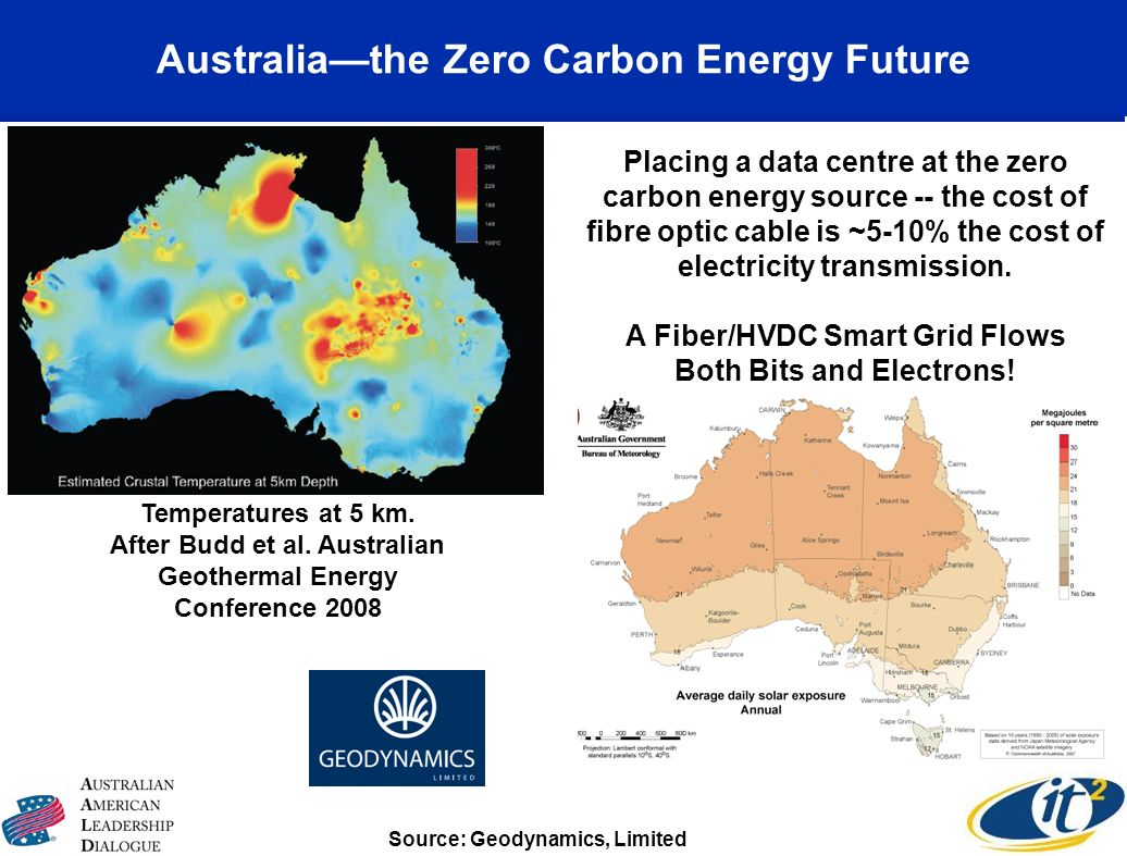 Australiathe Zero Carbon Energy Future Source: Geodynamics, Limited Temperatures at 5 km. After Budd et al. Australian Geothermal Energy Conference 20