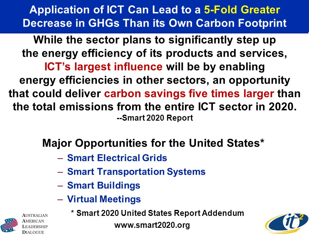 Application of ICT Can Lead to a 5-Fold Greater Decrease in GHGs Than its Own Carbon Footprint Major Opportunities for the United States* –Smart Elect