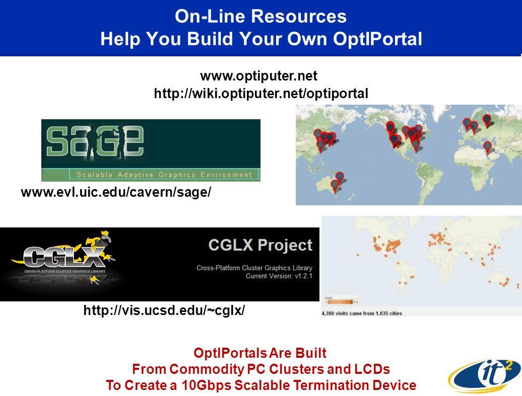 On-Line Resources Help You Build Your Own OptIPortal www.optiputer.net http://wiki.optiputer.net/optiportal http://vis.ucsd.edu/~cglx/ www.evl.uic.edu