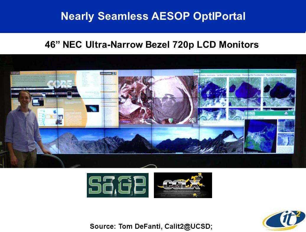 Nearly Seamless AESOP OptIPortal Source: Tom DeFanti, Calit2@UCSD; 46 NEC Ultra-Narrow Bezel 720p LCD Monitors