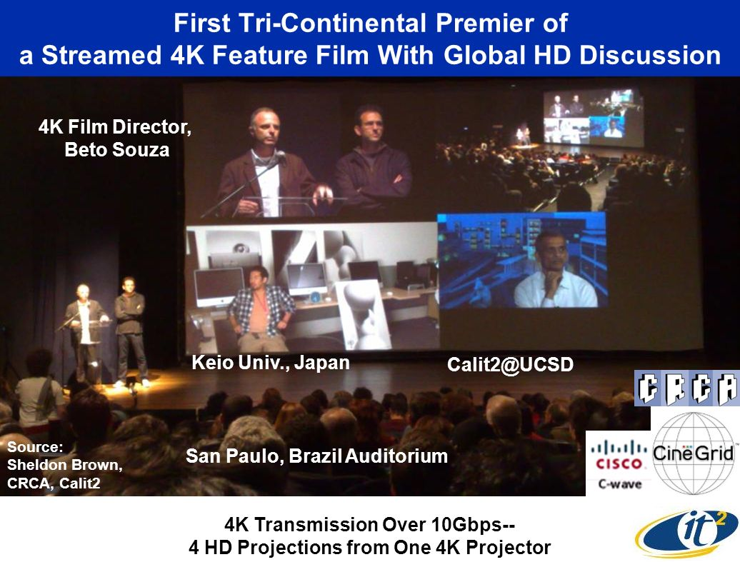 First Tri-Continental Premier of a Streamed 4K Feature Film With Global HD Discussion San Paulo, Brazil Auditorium Keio Univ., Japan Calit2@UCSD 4K Tr