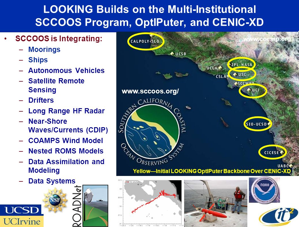 Pilot Project Components LOOKING Builds on the Multi-Institutional SCCOOS Program, OptIPuter, and CENIC-XD SCCOOS is Integrating: –Moorings –Ships –Autonomous Vehicles –Satellite Remote Sensing –Drifters –Long Range HF Radar –Near-Shore Waves/Currents (CDIP) –COAMPS Wind Model –Nested ROMS Models –Data Assimilation and Modeling –Data Systems www.sccoos.org/ www.cocmp.org YellowInitial LOOKING OptIPuter Backbone Over CENIC-XD