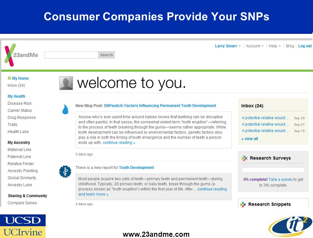 Consumer Companies Provide Your SNPs