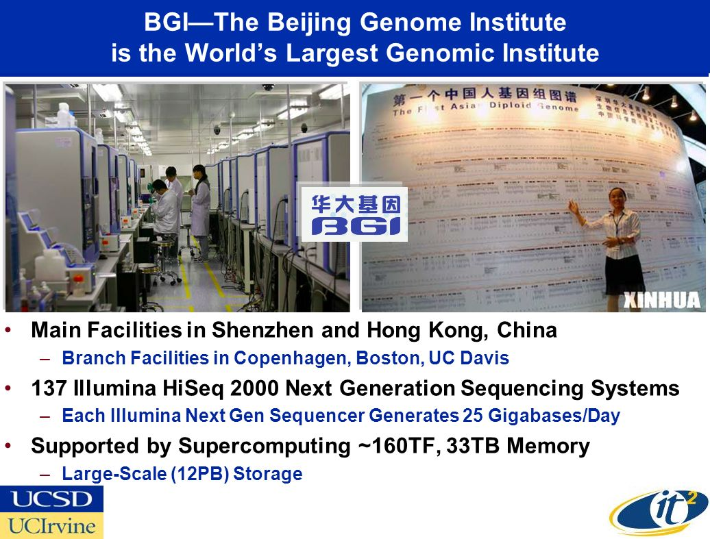 Next Generation Genome Sequencers Produce Large Data Sets Source: Chris Misleh, SOM/Calit2 UCSD